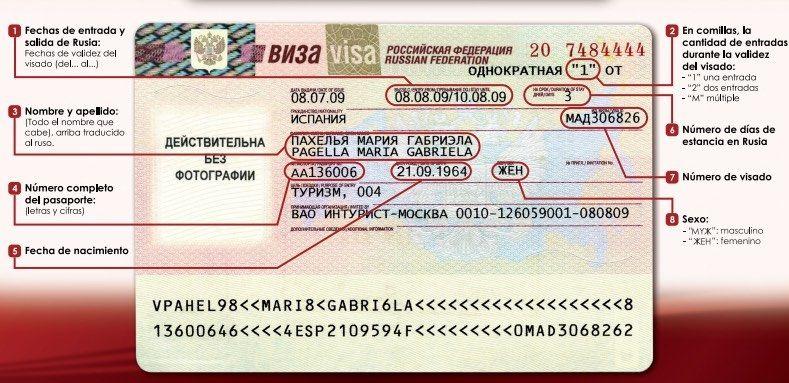 cómo tramitar el visado de Rusia